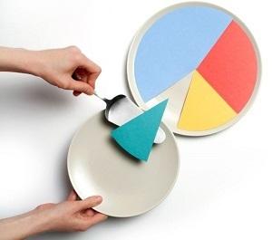 Основные критерии выделения обязательной доли